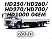 HD250/HD260/HD270/HD700/HD1000 04EM (2010-)