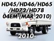 HD45/HD46/HD65/HD72/HD78 04EM: MAR.2010- (2010-)