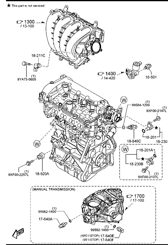 Mazda 5 Engine Diagram - Wiring Diagram manager-visual -  manager-visual.youruralnet.ityoururalnet.it