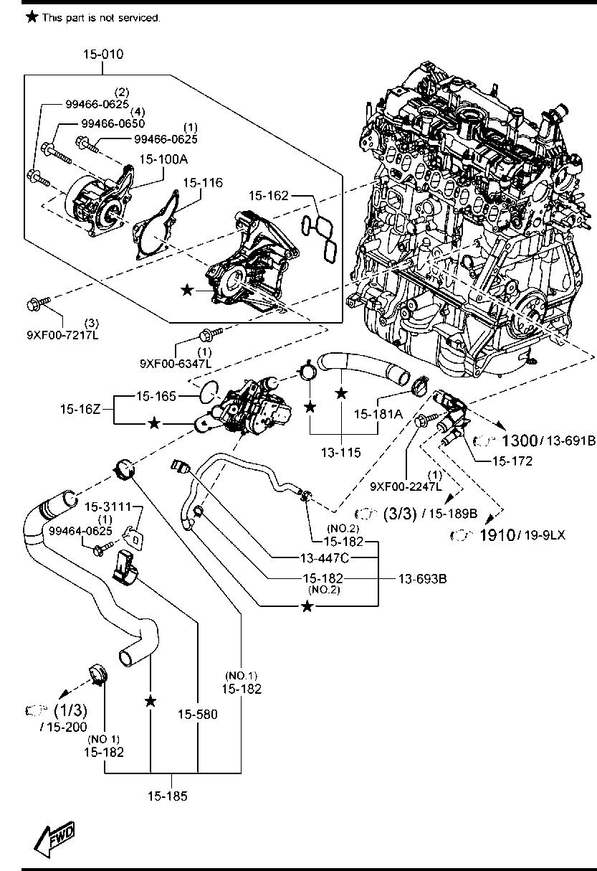 Mazda 5 Engine Diagram - Wiring Diagram manager-visual -  manager-visual.youruralnet.it