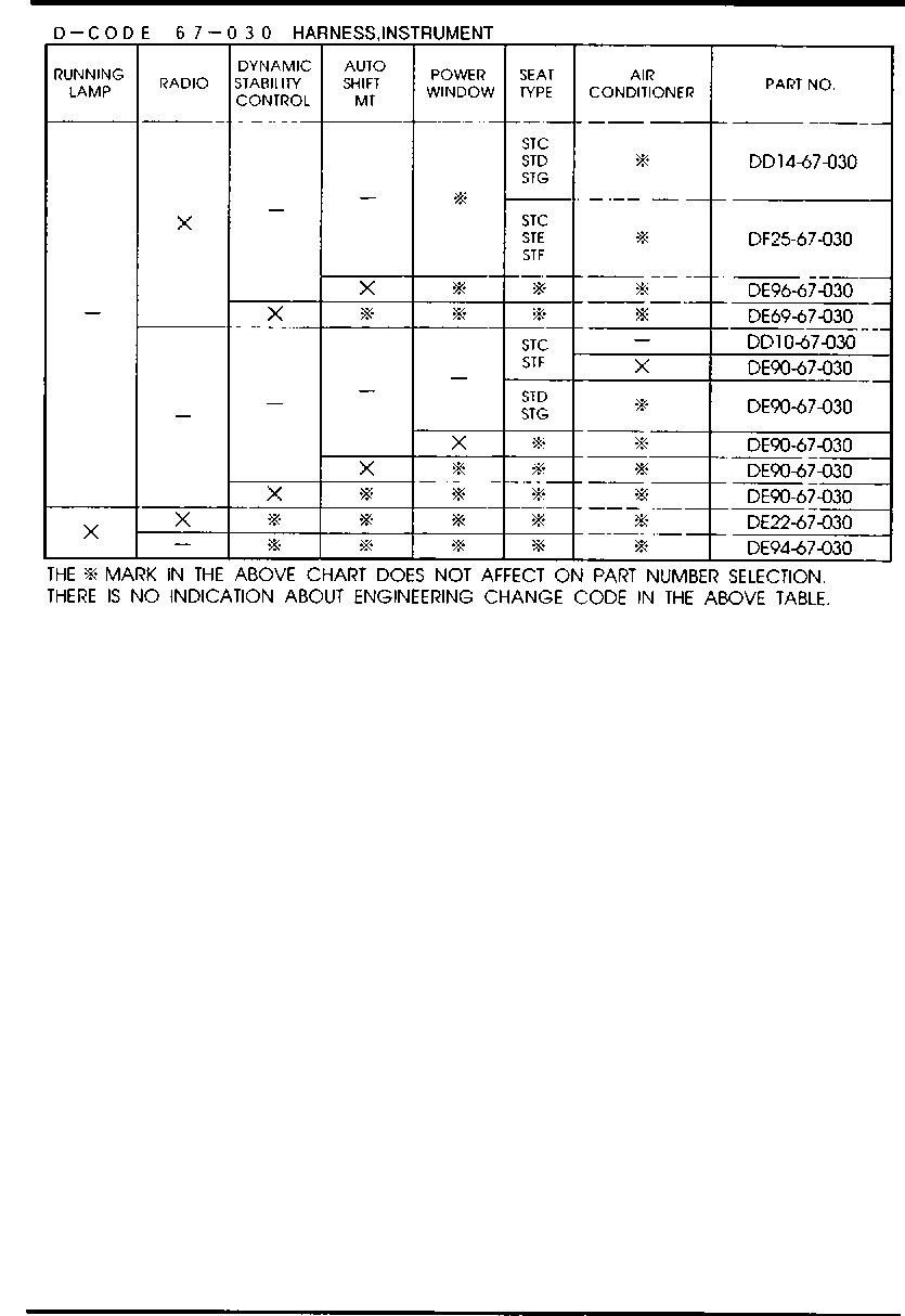 Air Conditioner Code Table