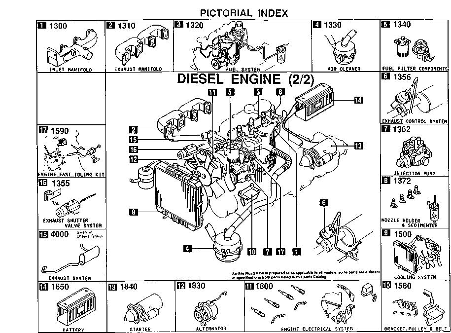 T4100 We 031984 Diesel Engine Supplement