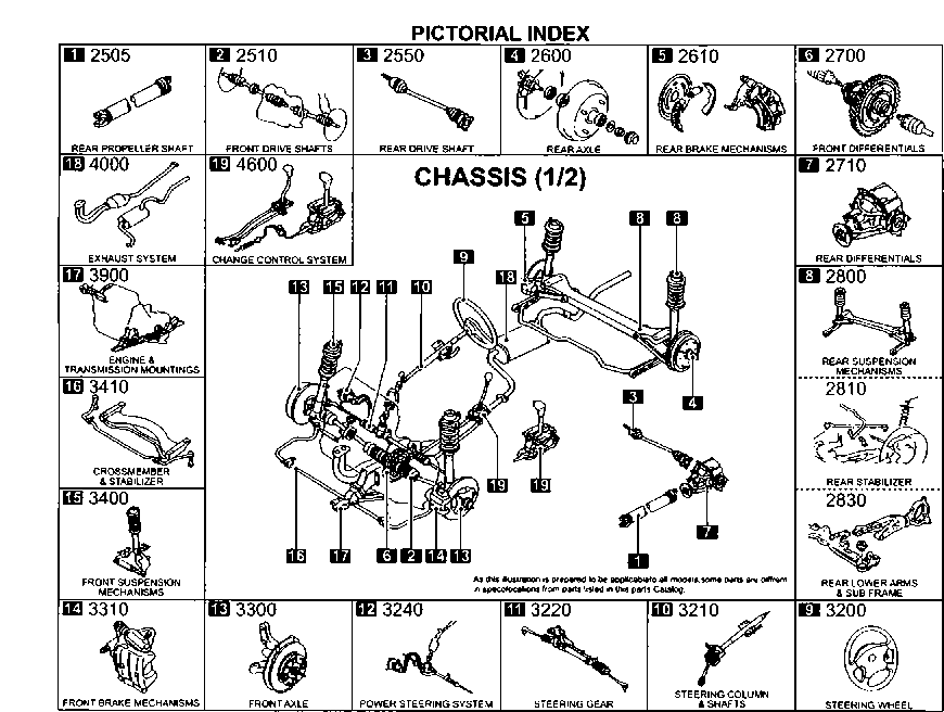 Код Номер Название: Wiring Diagram For Mazda T3500 At Johnprice.co