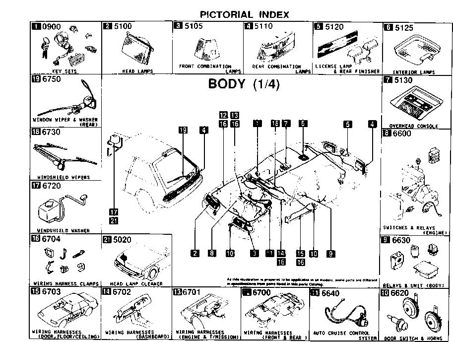 1996 Body Electronics