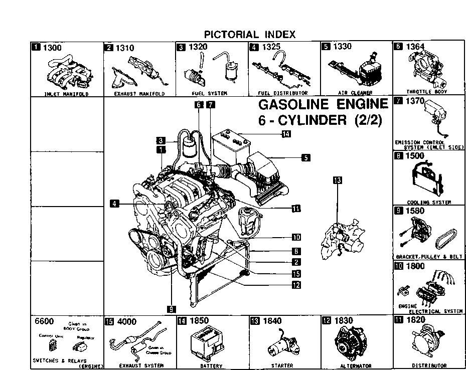 1991 Gasaline Engine V6 Cylinder Supplement