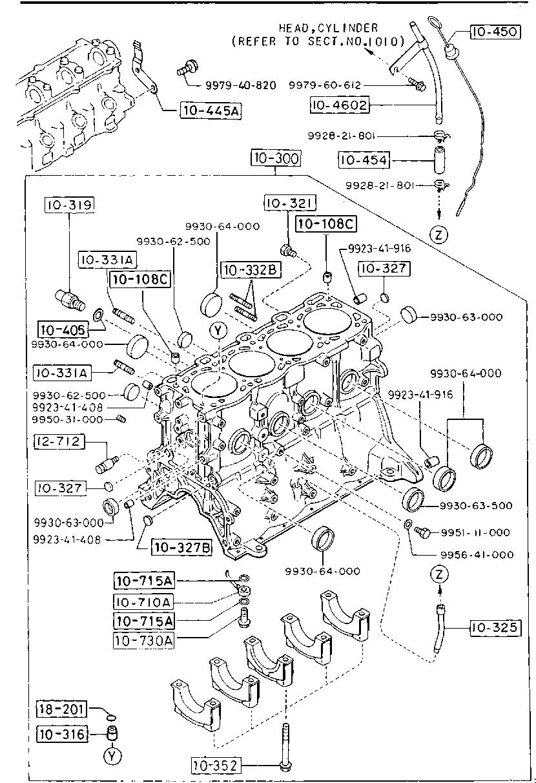 Europe, B2200 UF 01/1985-, DIESEL-ENGINE & TRANSMISSION