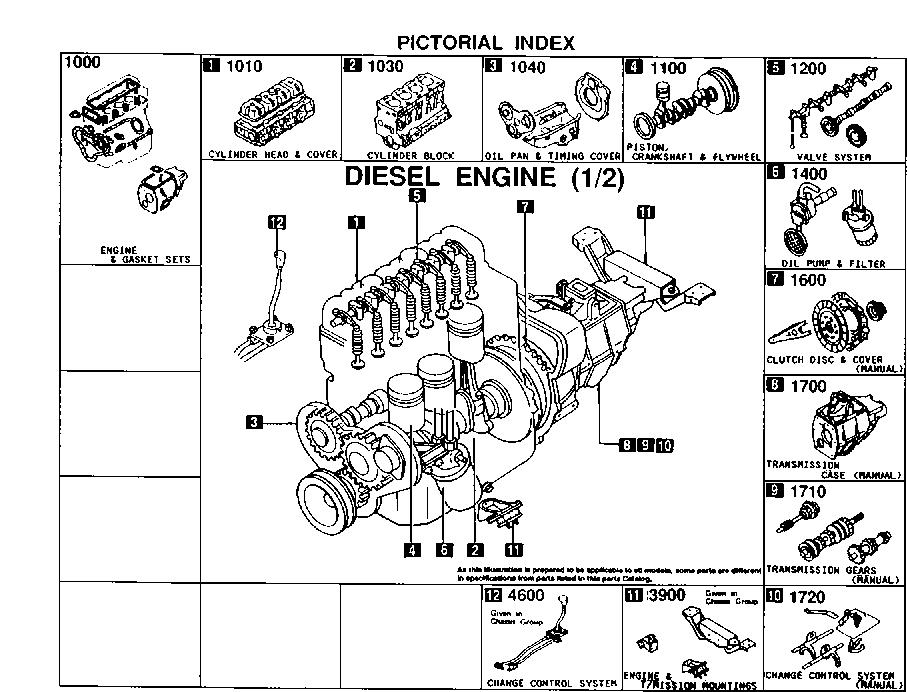 1997 Diesel Engine Transmiss1on