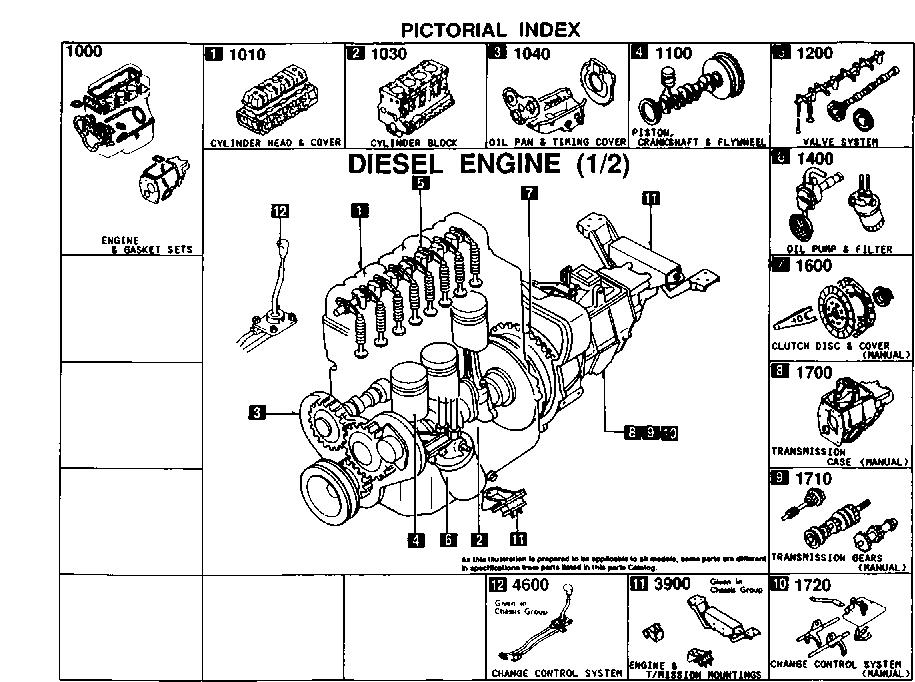 Код Номер Название: Mazda T3500 Engine Diagram At Hrqsolutions.co