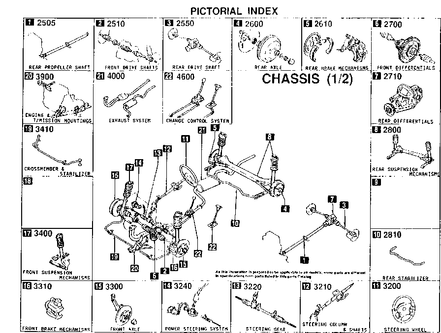 Gy System Diagram