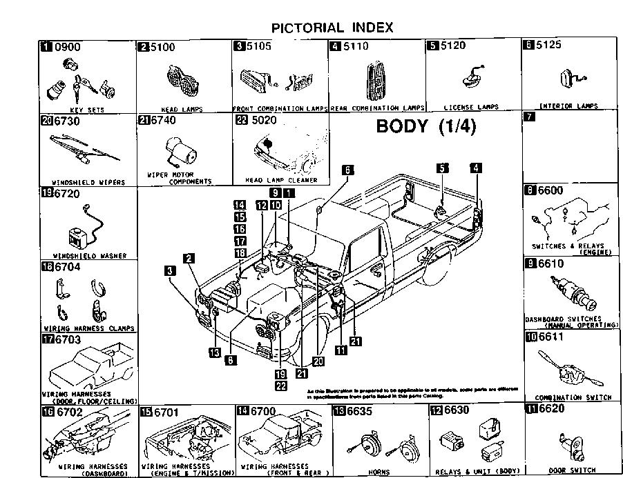 1994 Body Electronics