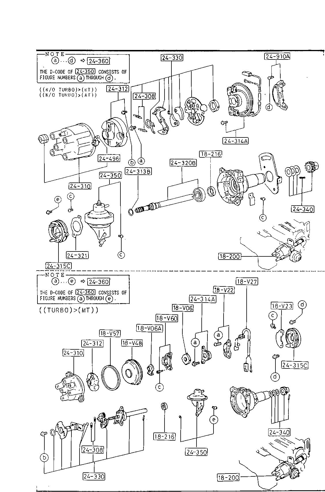 USA, 1986 626, GASOLINE-ENGINE SUPPLEMENT, 1820 - DISTRIBUTOR