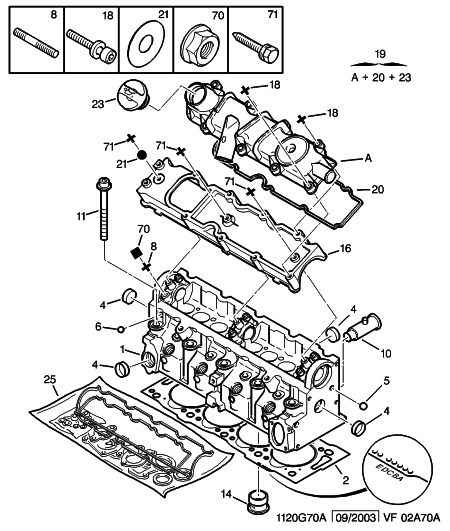 Engine 1 9 D 71