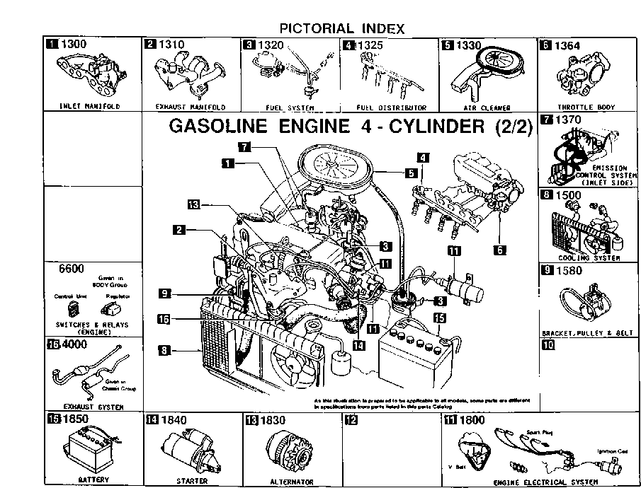 1994 Gasoline Engine 4 Cylinder Supplement
