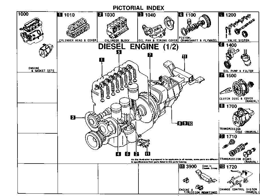 1999 Diesel Engine Transmission
