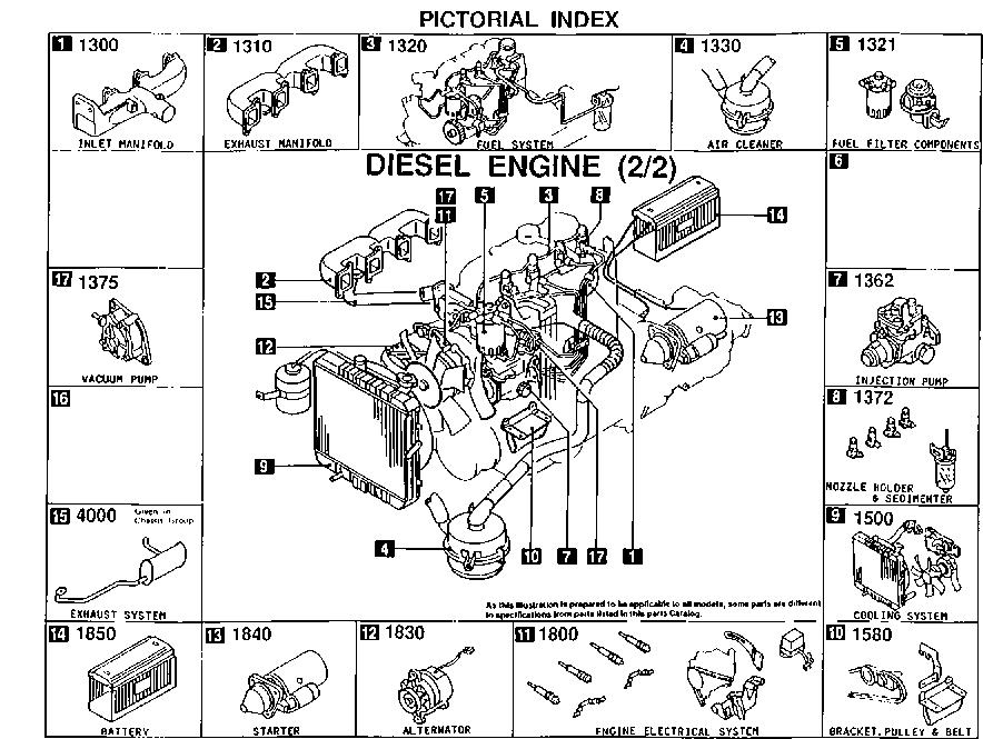 B2200 Uf 031996 Diesel Engine Supplement