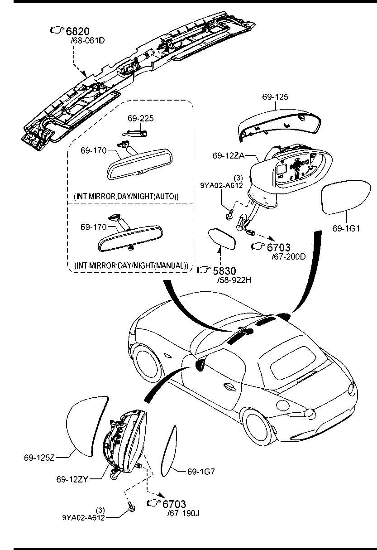 dash wiring diagram wiring diagram database 67 Pontiac GTO Wiring-Diagram mazda 5 dash wiring diagram database 1979 trans am wiring diagram dash wiring diagram