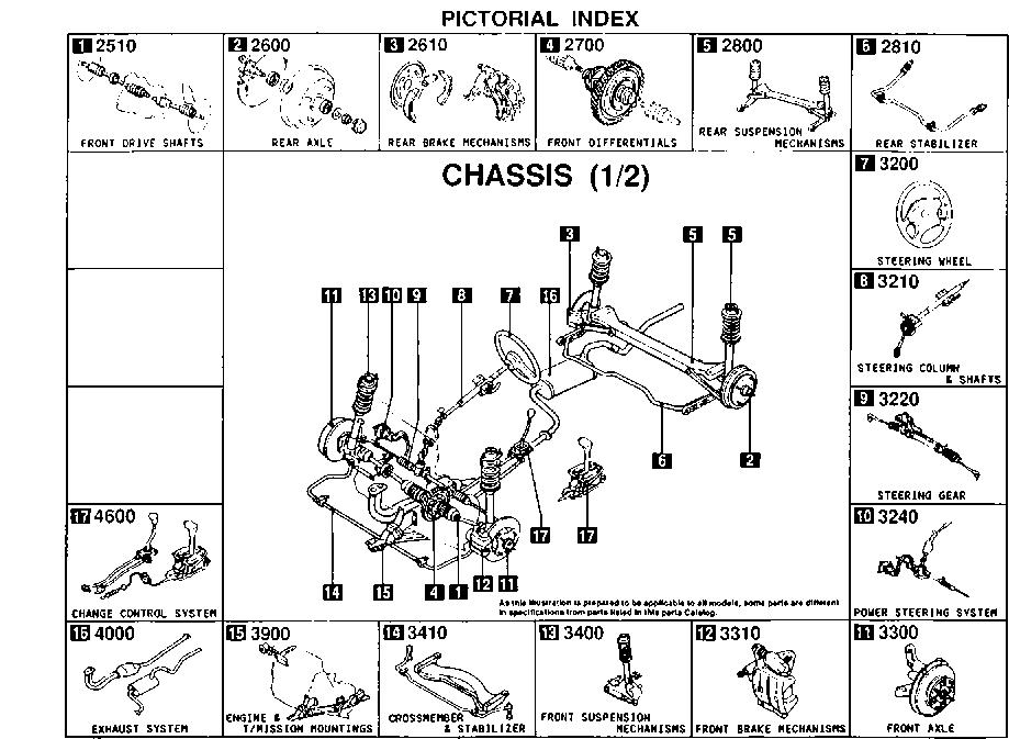 Код Номер Название: Wiring Diagram Mazda 323f Bj At Hrqsolutions.co