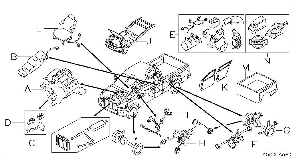 Canada Titan A60